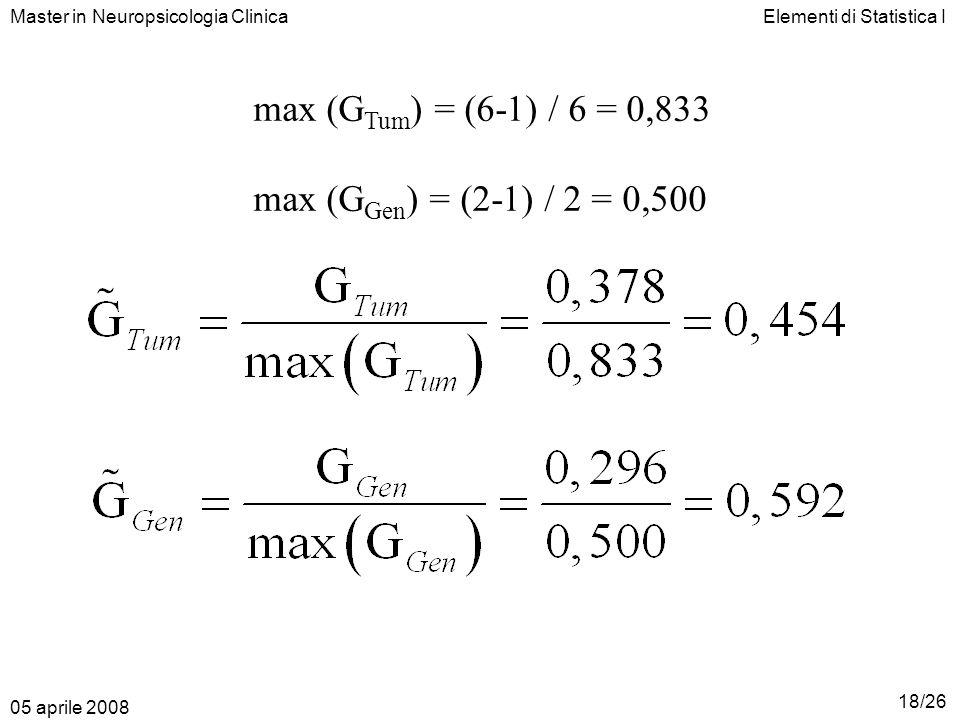 Elementi di Statistica IMaster in Neuropsicologia Clinica max (G Tum ) = (6-1) / 6 = 0,833 max (G Gen ) = (2-1) / 2 = 0,500 05 aprile 2008 18/26