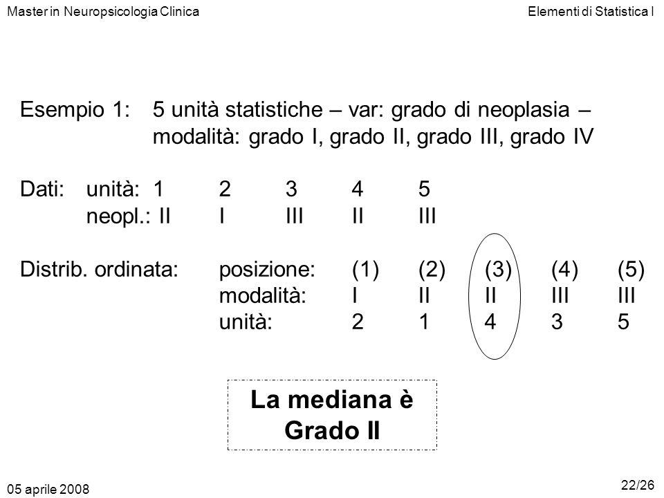 Elementi di Statistica IMaster in Neuropsicologia Clinica 05 aprile 2008 La mediana è Grado II Esempio 1: 5 unità statistiche – var: grado di neoplasi