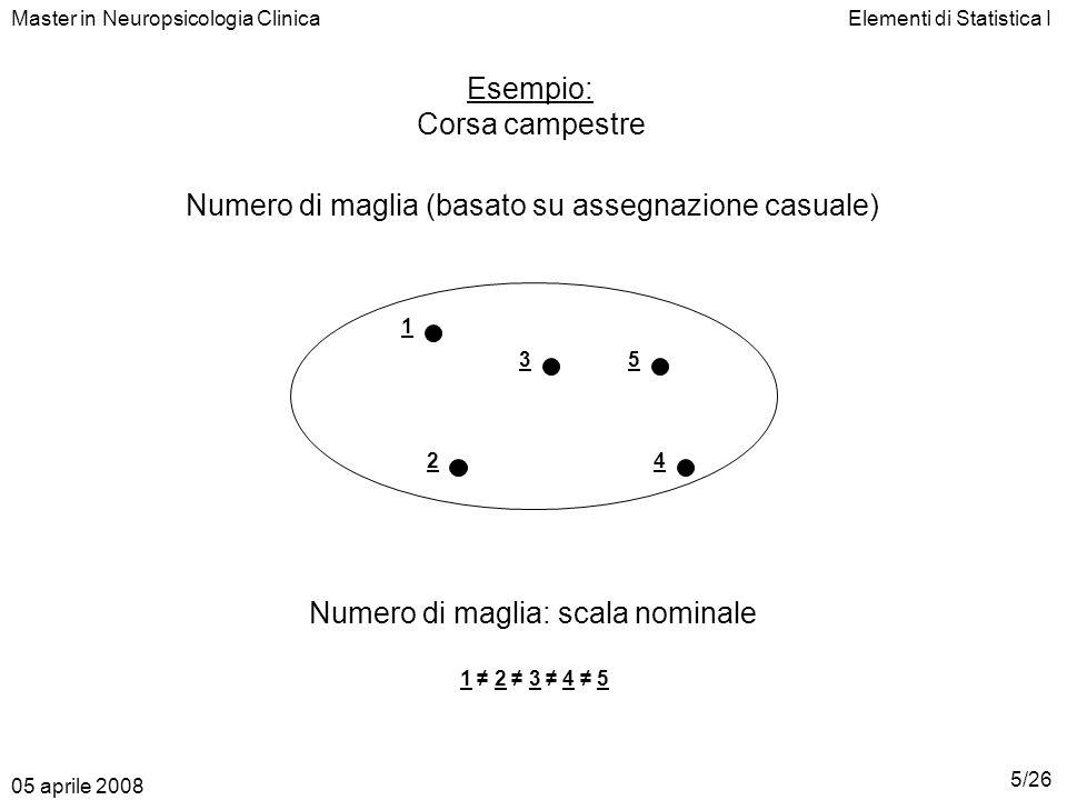 Elementi di Statistica IMaster in Neuropsicologia Clinica Esempio: Corsa campestre Numero di maglia (basato su assegnazione casuale) 1 3 2 5 4 Numero