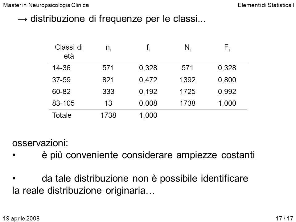 Master in Neuropsicologia ClinicaElementi di Statistica I 19 aprile 200817 / 17 distribuzione di frequenze per le classi...