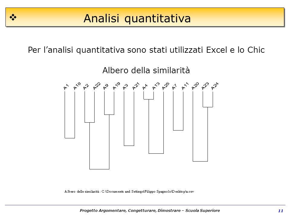 Progetto Argomentare, Congetturare, Dimostrare – Scuola Superiore 11 Analisi quantitativa Per lanalisi quantitativa sono stati utilizzati Excel e lo C