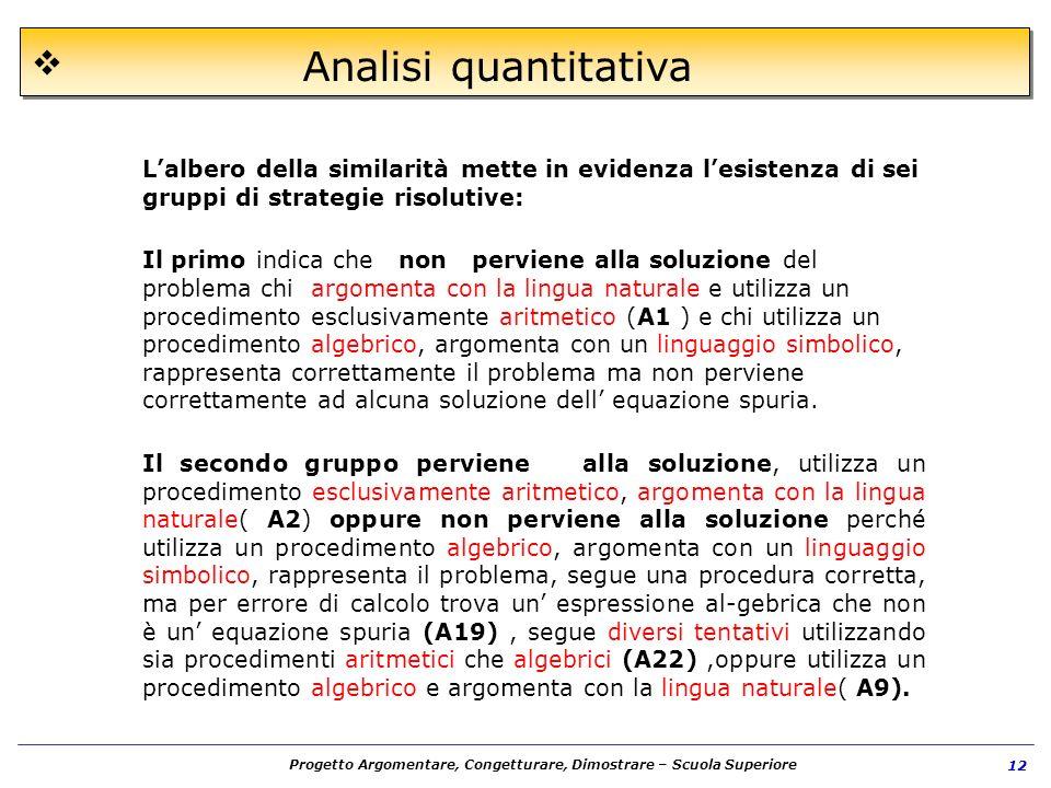 Progetto Argomentare, Congetturare, Dimostrare – Scuola Superiore 12 Analisi quantitativa Lalbero della similarità mette in evidenza lesistenza di sei