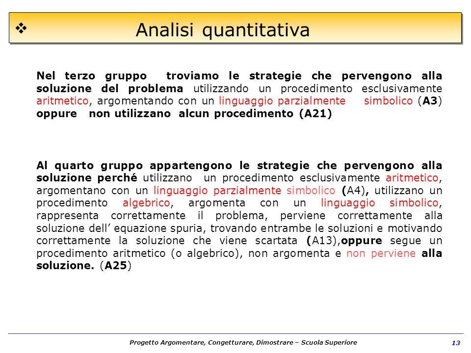 Progetto Argomentare, Congetturare, Dimostrare – Scuola Superiore 13 Analisi quantitativa Nel terzo gruppo troviamo le strategie che pervengono alla s