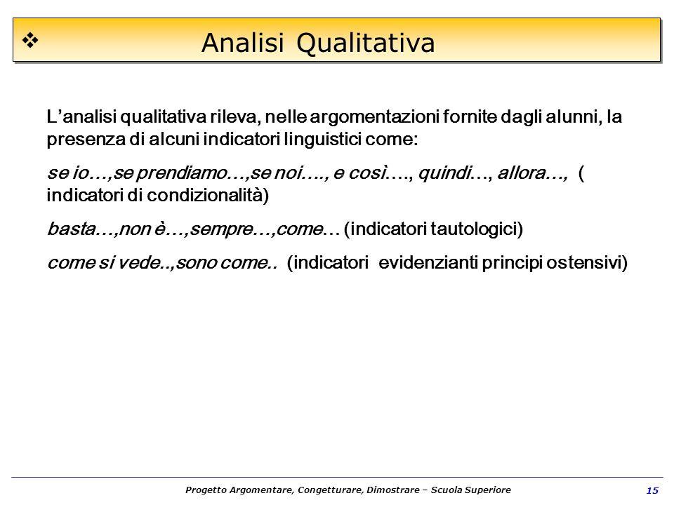 Progetto Argomentare, Congetturare, Dimostrare – Scuola Superiore 15 Analisi Qualitativa Lanalisi qualitativa rileva, nelle argomentazioni fornite dag