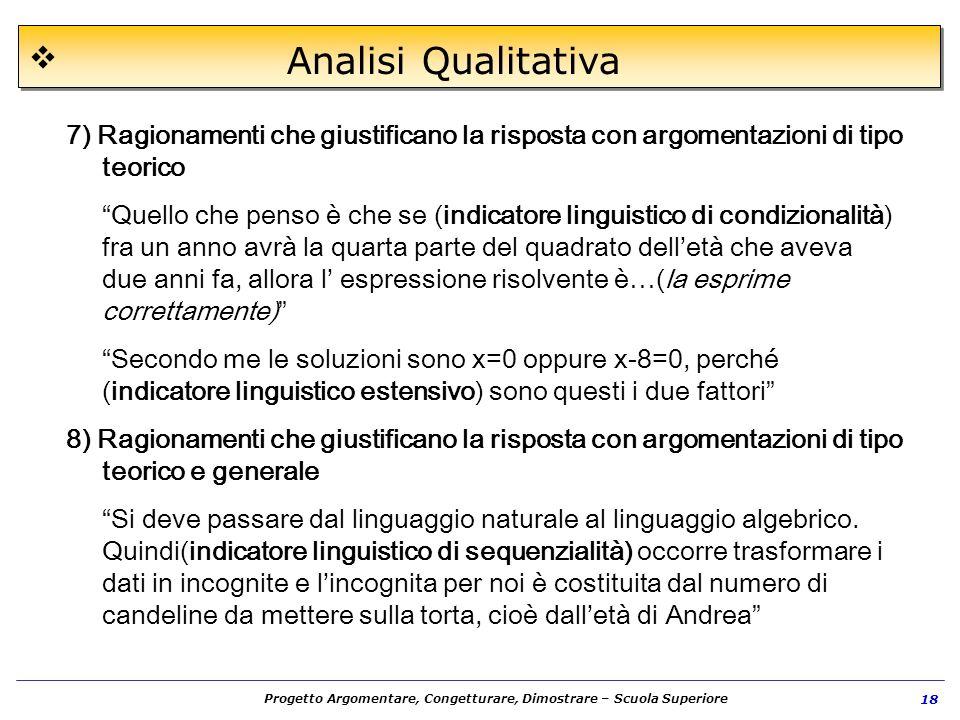 Progetto Argomentare, Congetturare, Dimostrare – Scuola Superiore 18 Analisi Qualitativa 7) Ragionamenti che giustificano la risposta con argomentazio