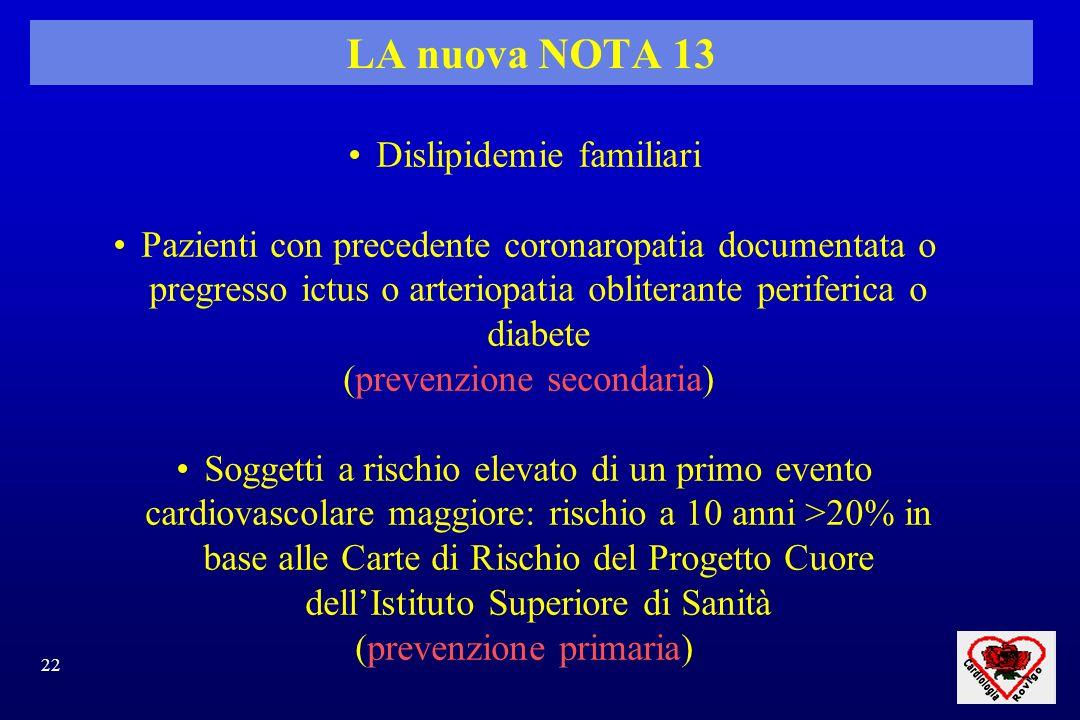 22 LA nuova NOTA 13 Dislipidemie familiari Pazienti con precedente coronaropatia documentata o pregresso ictus o arteriopatia obliterante periferica o