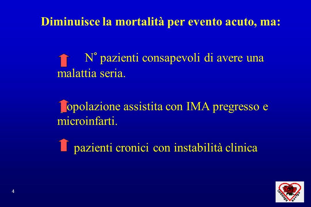 4 Diminuisce la mortalità per evento acuto, ma: N° pazienti consapevoli di avere una malattia seria. popolazione assistita con IMA pregresso e microin
