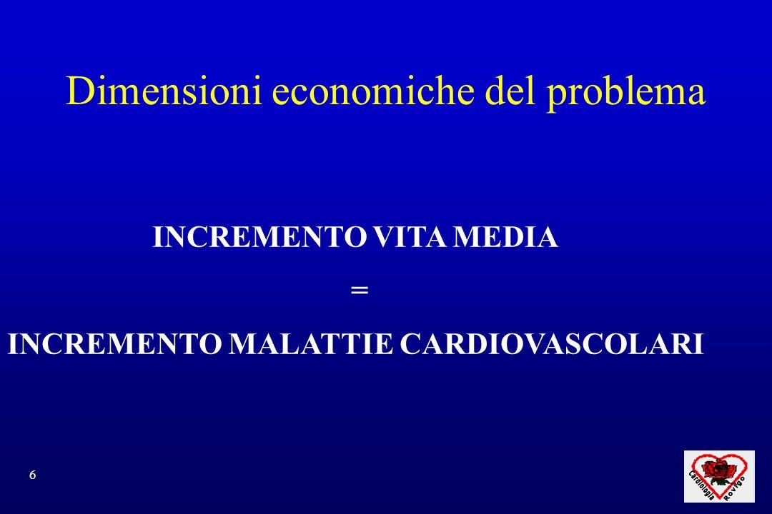 6 Dimensioni economiche del problema INCREMENTO VITA MEDIA = INCREMENTO MALATTIE CARDIOVASCOLARI