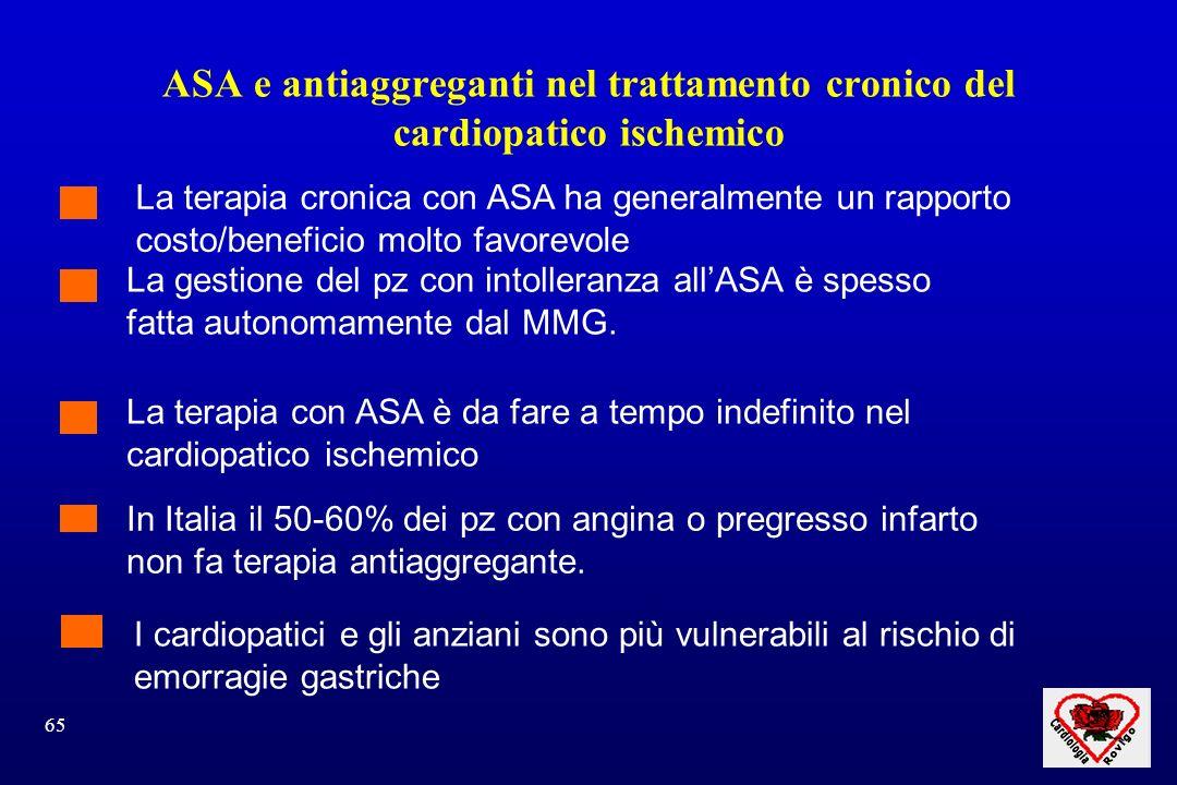 65 ASA e antiaggreganti nel trattamento cronico del cardiopatico ischemico La gestione del pz con intolleranza allASA è spesso fatta autonomamente dal