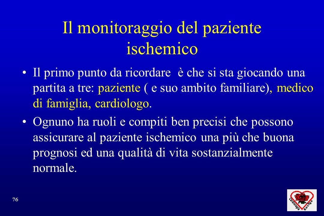 76 Il monitoraggio del paziente ischemico Il primo punto da ricordare è che si sta giocando una partita a tre: paziente ( e suo ambito familiare), medico di famiglia, cardiologo.