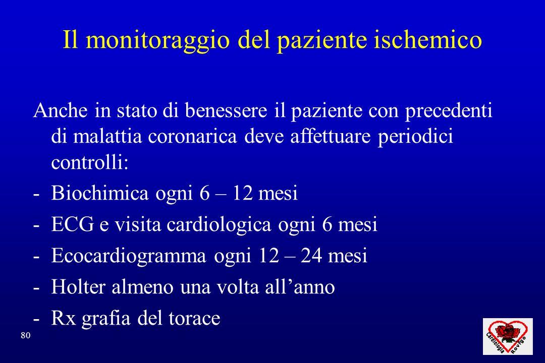 80 Il monitoraggio del paziente ischemico Anche in stato di benessere il paziente con precedenti di malattia coronarica deve affettuare periodici controlli: -Biochimica ogni 6 – 12 mesi -ECG e visita cardiologica ogni 6 mesi -Ecocardiogramma ogni 12 – 24 mesi -Holter almeno una volta allanno -Rx grafia del torace