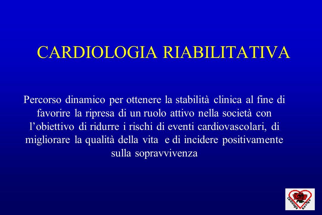 CARDIOLOGIA RIABILITATIVA Percorso dinamico per ottenere la stabilità clinica al fine di favorire la ripresa di un ruolo attivo nella società con lobi