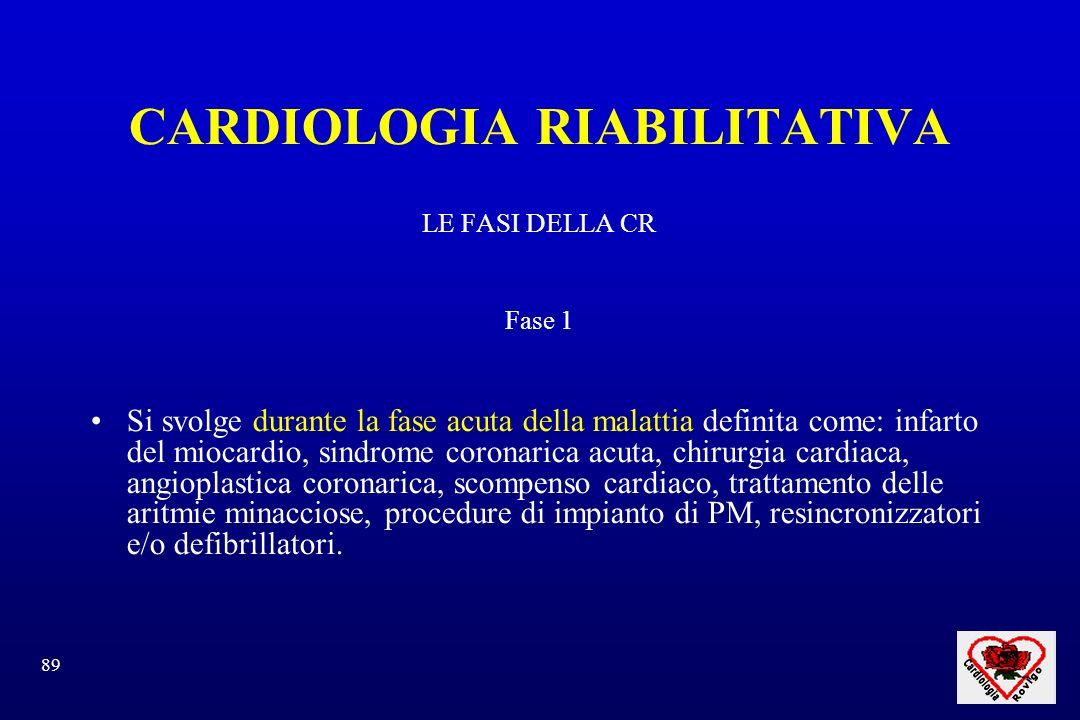 89 CARDIOLOGIA RIABILITATIVA LE FASI DELLA CR Fase 1 Si svolge durante la fase acuta della malattia definita come: infarto del miocardio, sindrome coronarica acuta, chirurgia cardiaca, angioplastica coronarica, scompenso cardiaco, trattamento delle aritmie minacciose, procedure di impianto di PM, resincronizzatori e/o defibrillatori.