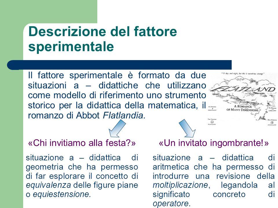 Descrizione del fattore sperimentale Il fattore sperimentale è formato da due situazioni a – didattiche che utilizzano come modello di riferimento uno strumento storico per la didattica della matematica, il romanzo di Abbot Flatlandia.