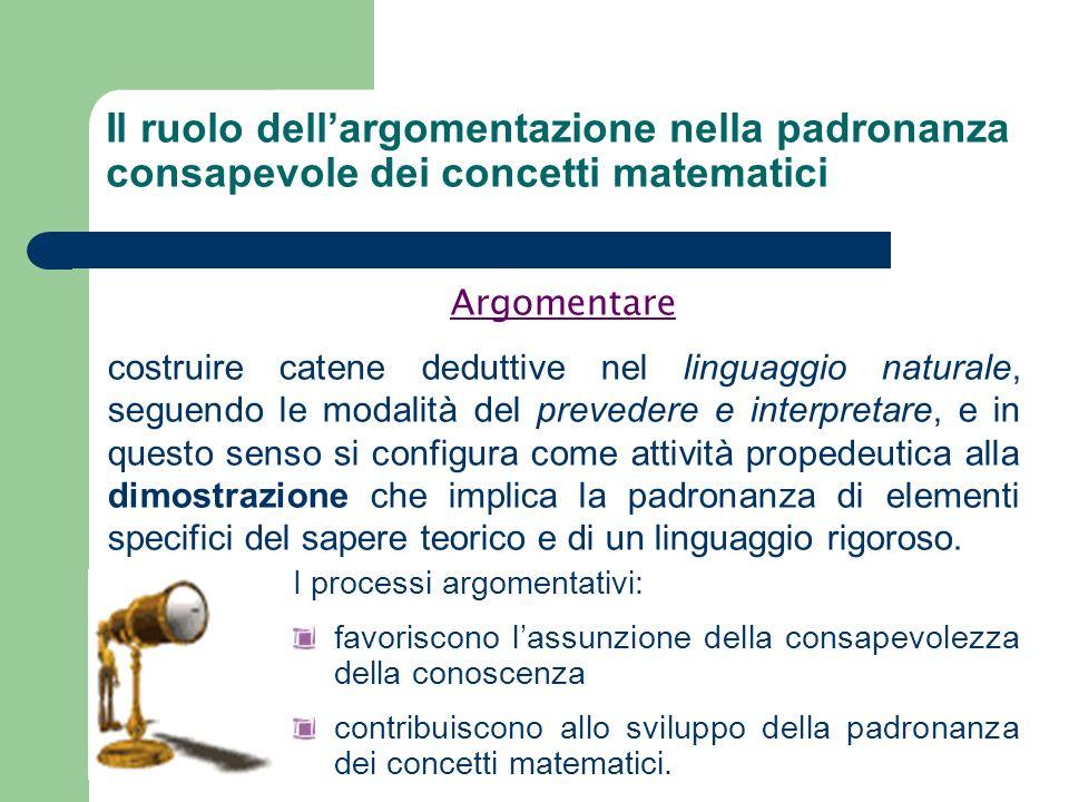 Il ruolo dellargomentazione nella padronanza consapevole dei concetti matematici I processi argomentativi: favoriscono lassunzione della consapevolezza della conoscenza contribuiscono allo sviluppo della padronanza dei concetti matematici.