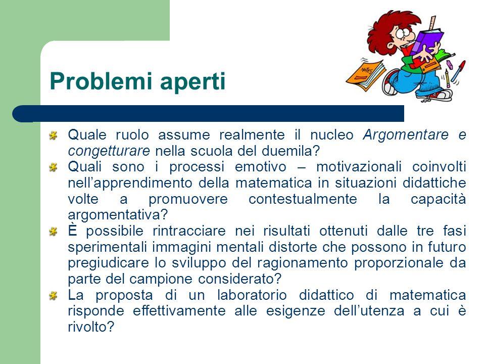 Problemi aperti Quale ruolo assume realmente il nucleo Argomentare e congetturare nella scuola del duemila.