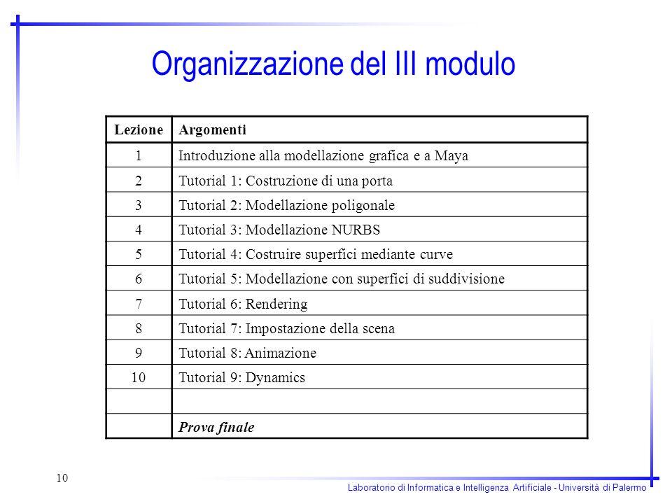 Laboratorio di Informatica e Intelligenza Artificiale - Università di Palermo 10 Organizzazione del III modulo LezioneArgomenti 1Introduzione alla mod