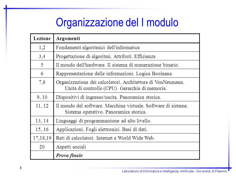 Laboratorio di Informatica e Intelligenza Artificiale - Università di Palermo 8 Organizzazione del I modulo LezioneArgomenti 1,2Fondamenti algoritmici