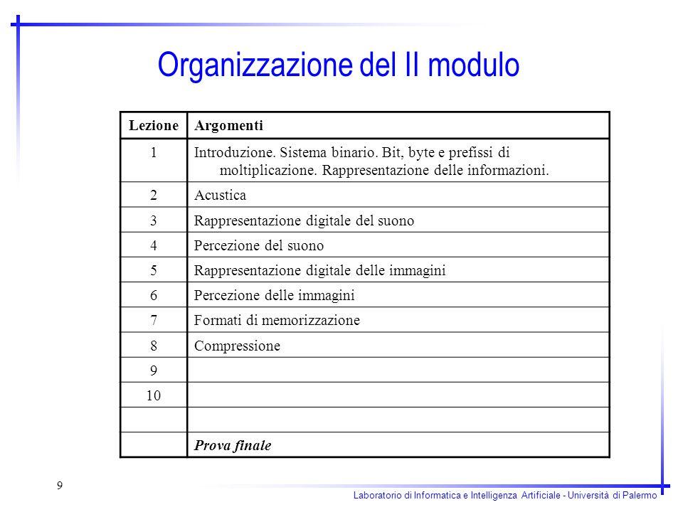 Laboratorio di Informatica e Intelligenza Artificiale - Università di Palermo 9 Organizzazione del II modulo LezioneArgomenti 1Introduzione. Sistema b