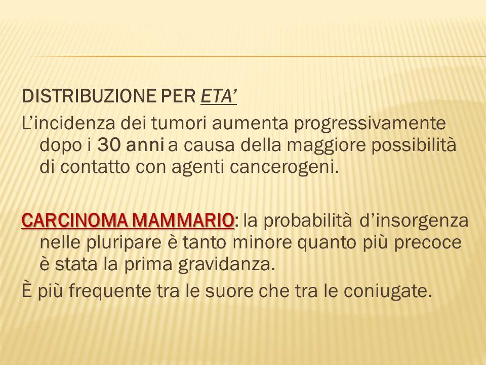 DISTRIBUZIONE PER ETA Lincidenza dei tumori aumenta progressivamente dopo i 30 anni a causa della maggiore possibilità di contatto con agenti cancerogeni.