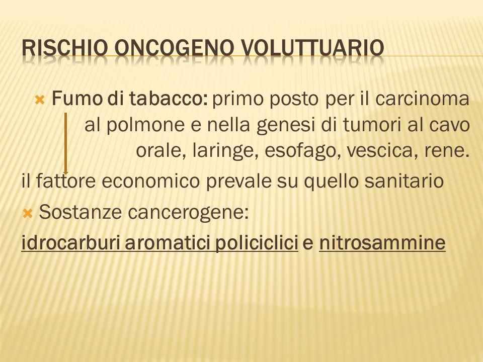 Fumo di tabacco: primo posto per il carcinoma al polmone e nella genesi di tumori al cavo orale, laringe, esofago, vescica, rene.