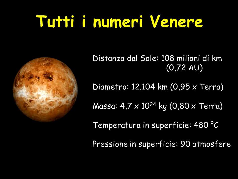 Distanza dal Sole: 108 milioni di km (0,72 AU) Diametro: 12.104 km (0,95 x Terra) Massa: 4,7 x 10 24 kg (0,80 x Terra) Temperatura in superficie: 480