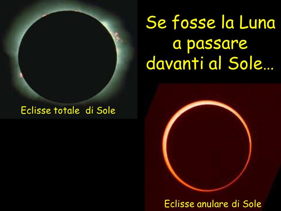 Eclisse totale di Sole Eclisse anulare di Sole Se fosse la Luna a passare davanti al Sole…