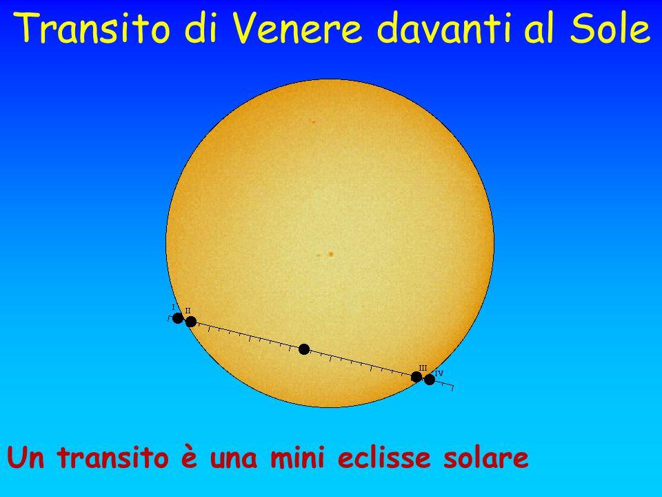 Transito di Venere davanti al Sole Un transito è una mini eclisse solare