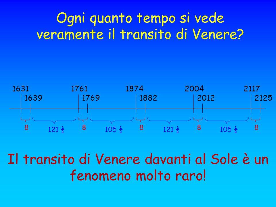 1631 1639 1761 1769 1874 1882 2004 2012 2117 2125 88888 121 ½ 105 ½ Il transito di Venere davanti al Sole è un fenomeno molto raro! Ogni quanto tempo