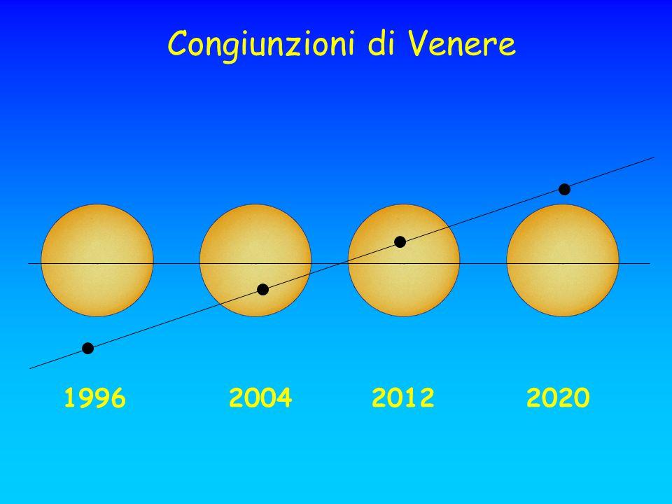 1996 2004 2012 2020 Congiunzioni di Venere