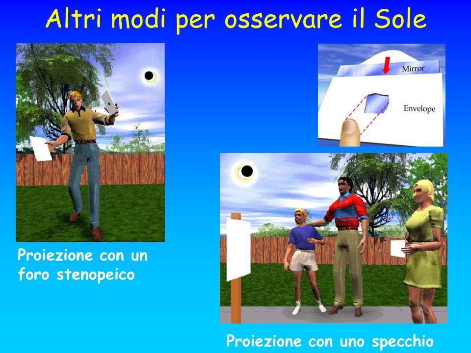 Proiezione con un foro stenopeico Proiezione con uno specchio Altri modi per osservare il Sole