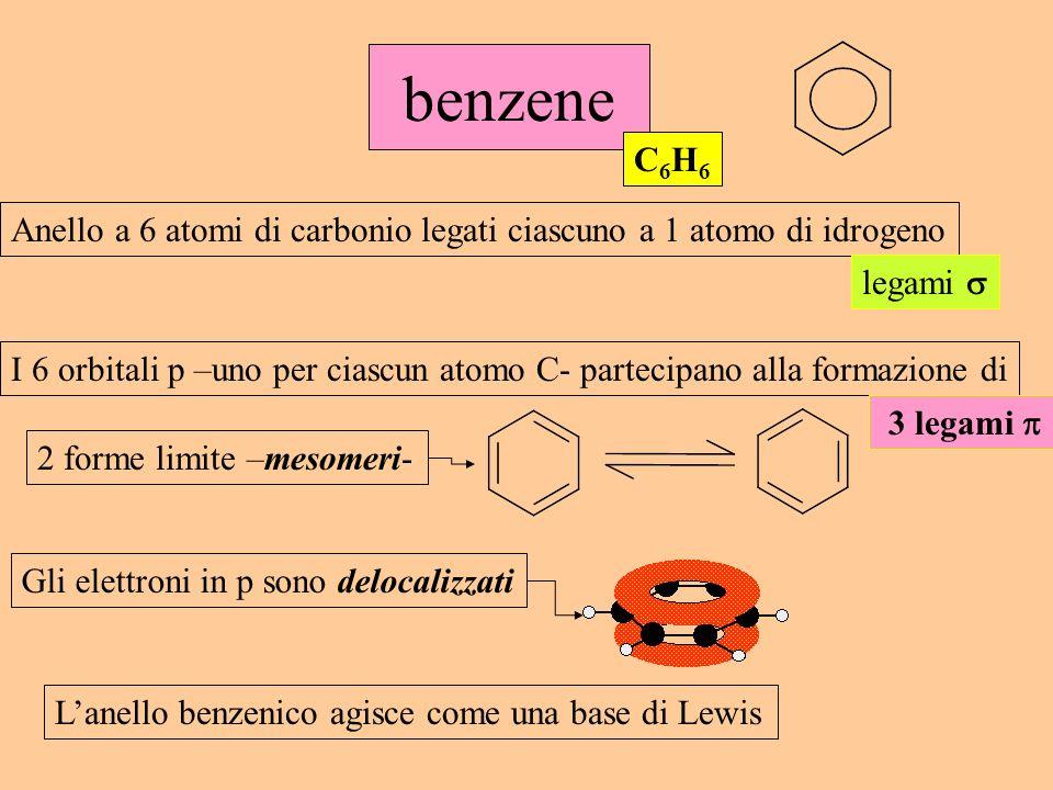 benzene C6H6C6H6 Anello a 6 atomi di carbonio legati ciascuno a 1 atomo di idrogeno legami I 6 orbitali p –uno per ciascun atomo C- partecipano alla formazione di 3 legami Gli elettroni in p sono delocalizzati 2 forme limite –mesomeri- Lanello benzenico agisce come una base di Lewis