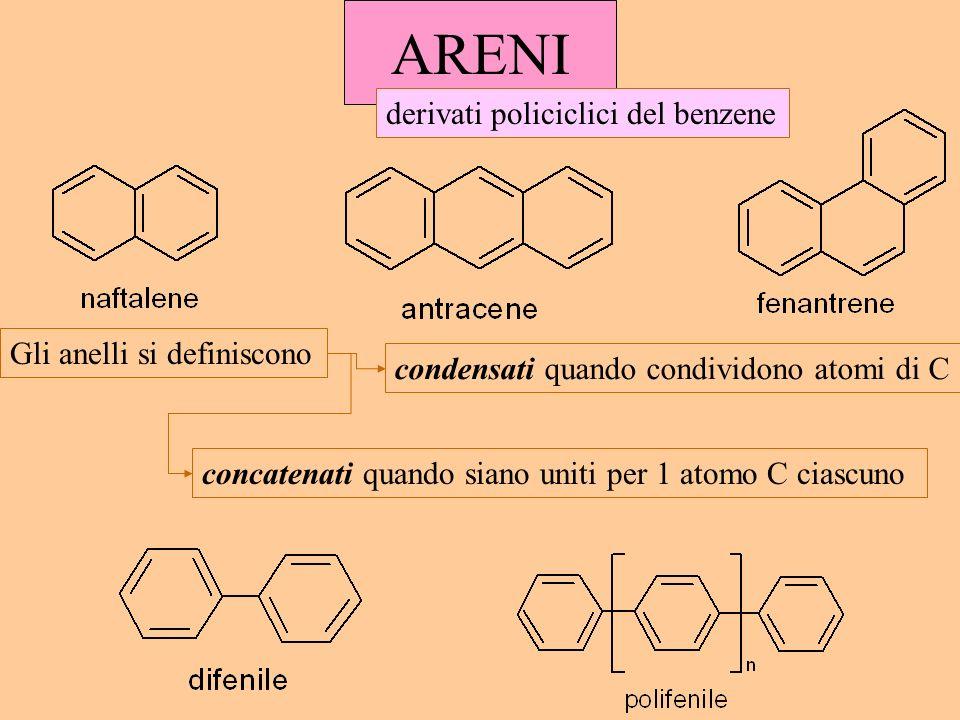 ARENI Gli anelli si definiscono concatenati quando siano uniti per 1 atomo C ciascuno condensati quando condividono atomi di C derivati policiclici de
