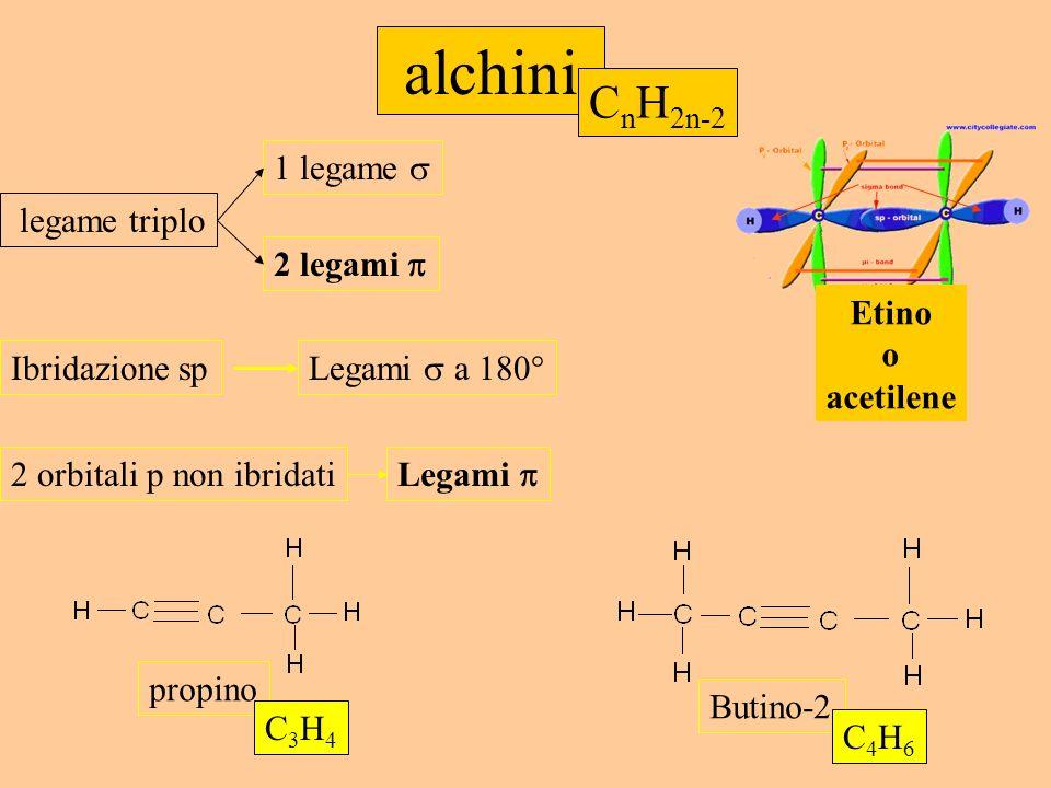alchini C n H 2n-2 legame triplo Ibridazione sp Legami a 180° Legami 2 orbitali p non ibridati 1 legame 2 legami Etino o acetilene propino Butino-2 C3