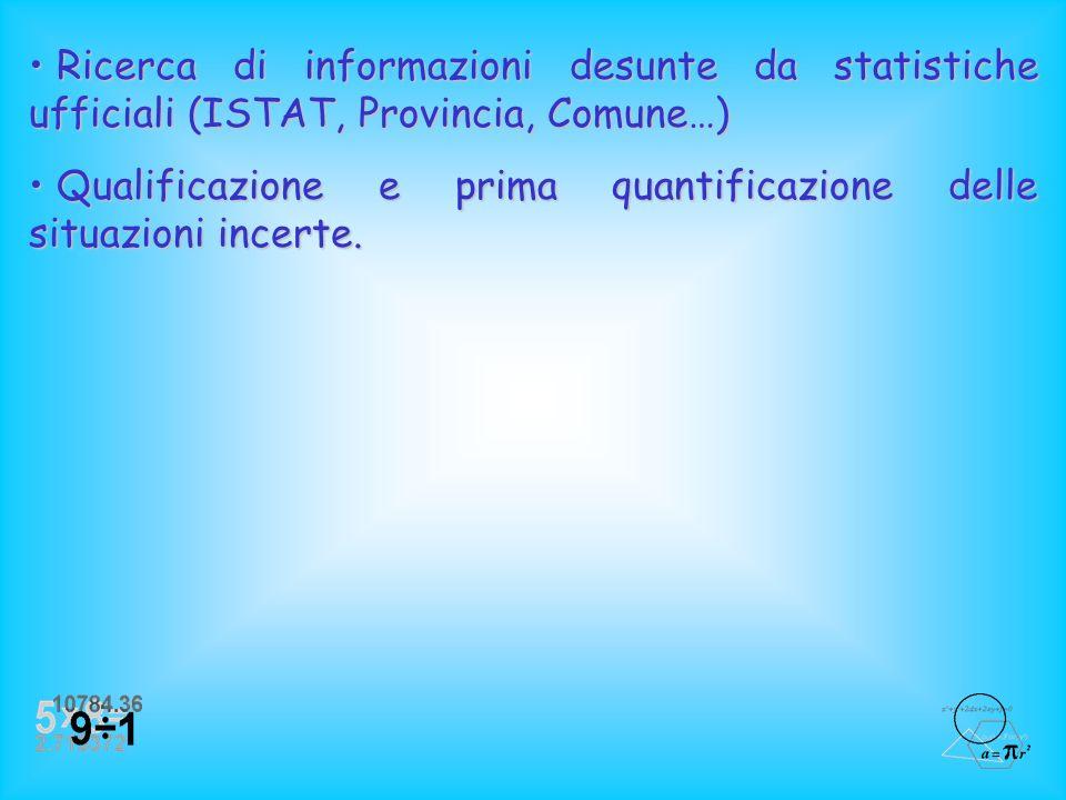 Qualificare, giustificando, situazioni incerte;Qualificare, giustificando, situazioni incerte; Quantificare, in semplici contesti, utilizzando le info