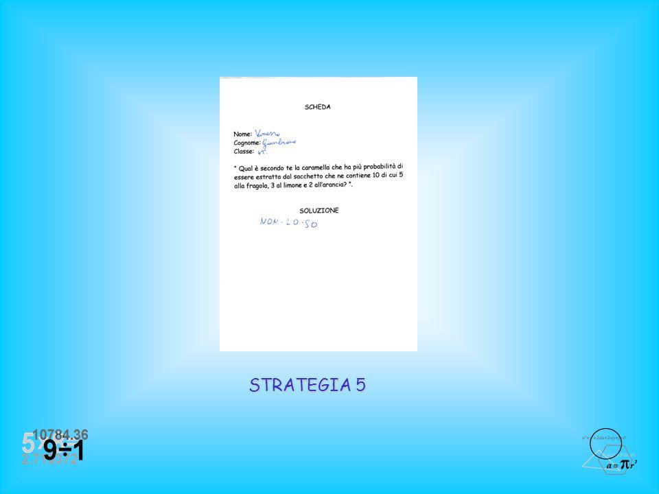 STRATEGIA 3 STRATEGIA 4