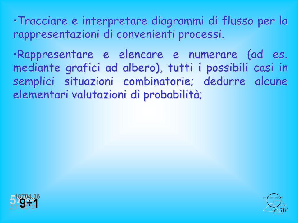 Compiere osservazioni e rilevamenti statistici semplici; tracciare diagrammi a barre, istogrammi, aerogrammi;calcolare medie aritmetiche e percentuali