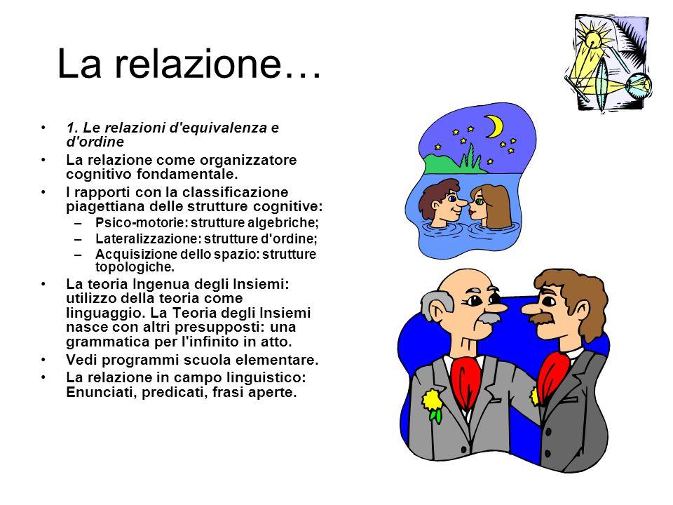 La relazione… 1. Le relazioni d'equivalenza e d'ordine La relazione come organizzatore cognitivo fondamentale. I rapporti con la classificazione piage
