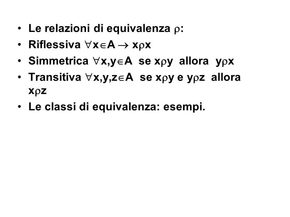 Le relazioni di equivalenza : Riflessiva x A x x Simmetrica x,y A se x y allora y x Transitiva x,y,z A se x y e y z allora x z Le classi di equivalenz