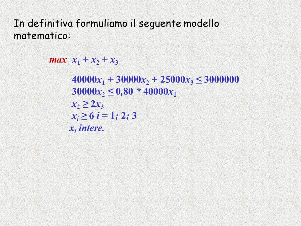 In definitiva formuliamo il seguente modello matematico: max x 1 + x 2 + x 3 40000x 1 + 30000x 2 + 25000x 3 3000000 30000x 2 0,80 * 40000x 1 x 2 2x 3 x i 6 i = 1; 2; 3 x i intere.