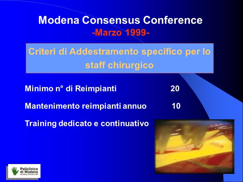Minimo n° di Reimpianti 20 Mantenimento reimpianti annuo 10 Training dedicato e continuativo Criteri di Addestramento specifico per lo staff chirurgico Modena Consensus Conference -Marzo 1999-