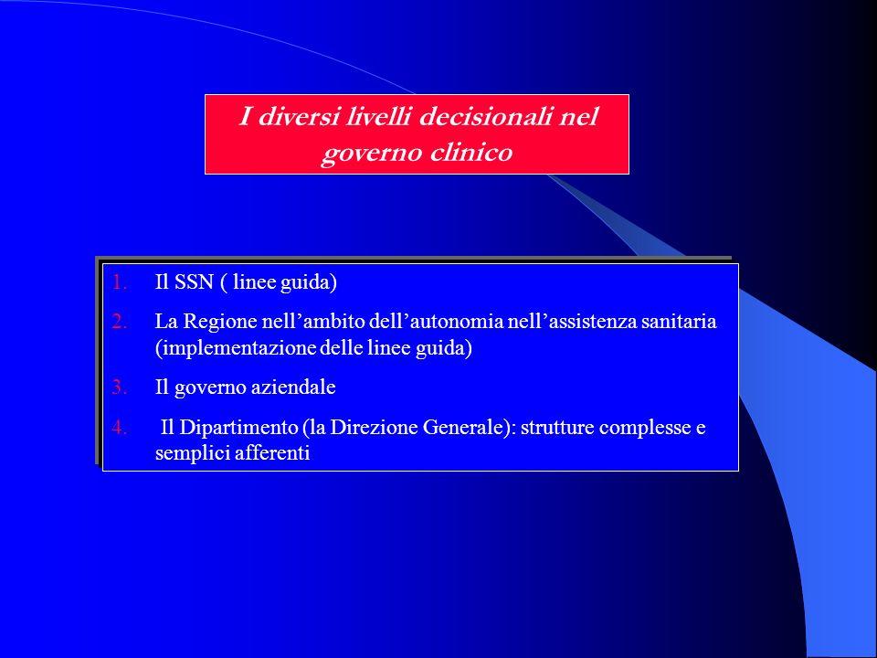 I diversi livelli decisionali nel governo clinico 1.Il SSN ( linee guida) 2.La Regione nellambito dellautonomia nellassistenza sanitaria (implementazione delle linee guida) 3.Il governo aziendale 4.