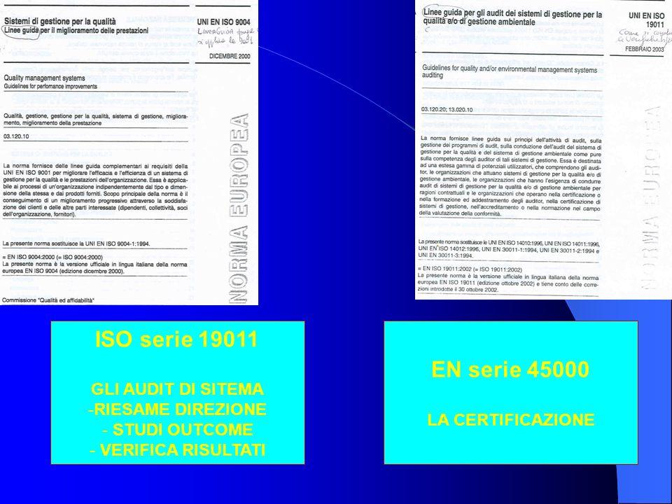 ISO serie 19011 GLI AUDIT DI SITEMA -RIESAME DIREZIONE - STUDI OUTCOME - VERIFICA RISULTATI EN serie 45000 LA CERTIFICAZIONE
