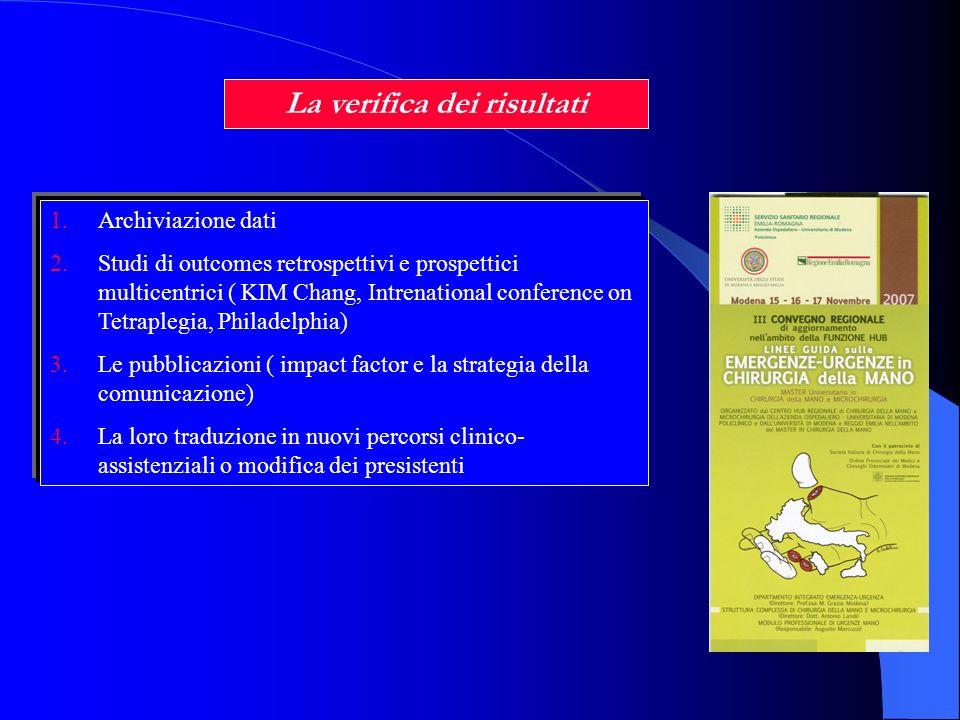 La verifica dei risultati 1.Archiviazione dati 2.Studi di outcomes retrospettivi e prospettici multicentrici ( KIM Chang, Intrenational conference on