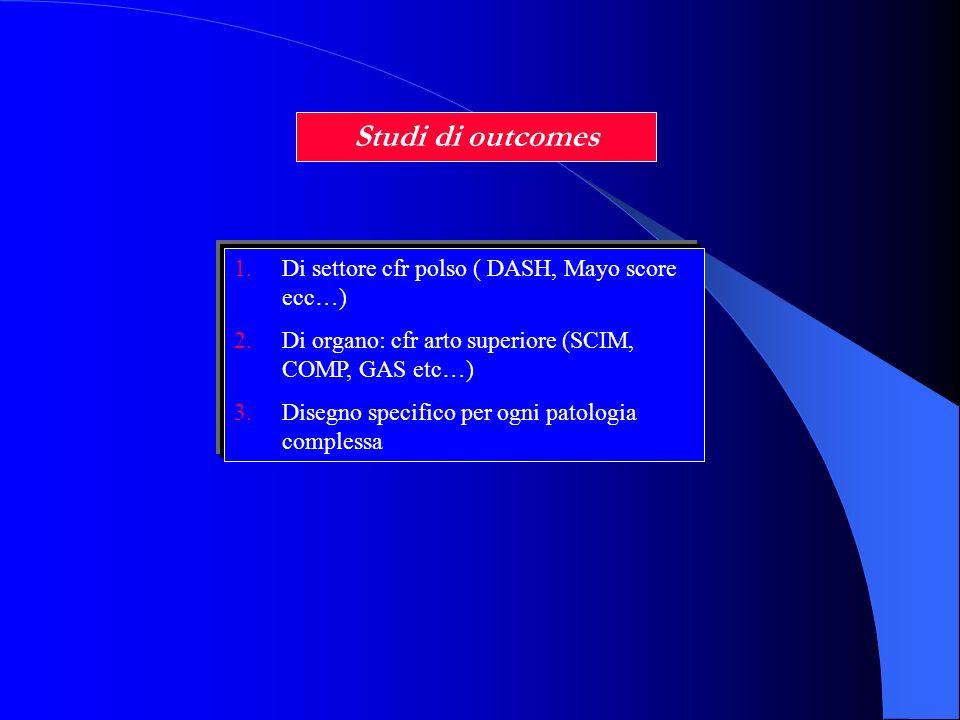 Studi di outcomes 1.Di settore cfr polso ( DASH, Mayo score ecc…) 2.Di organo: cfr arto superiore (SCIM, COMP, GAS etc…) 3.Disegno specifico per ogni patologia complessa