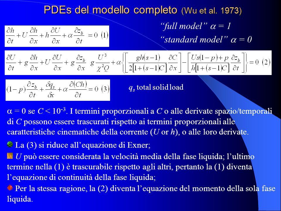 PDEs del modello completo (Wu et al. 1973) full model = 1 standard model = 0 = 0 se C < 10 -3. I termini proporzionali a C o alle derivate spazio/temp