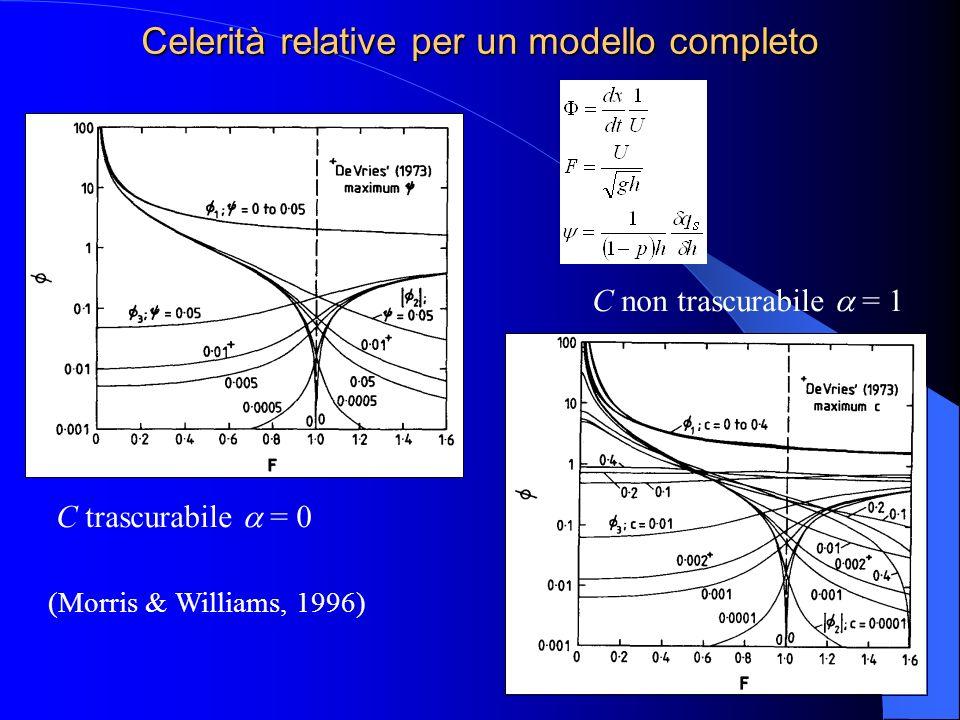 Celerità relative per un modello completo C trascurabile = 0 C non trascurabile = 1 (Morris & Williams, 1996)
