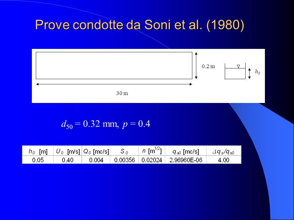 Prove condotte da Soni et al. (1980) 0.2 m 30 m h0h0 d 50 = 0.32 mm, p = 0.4