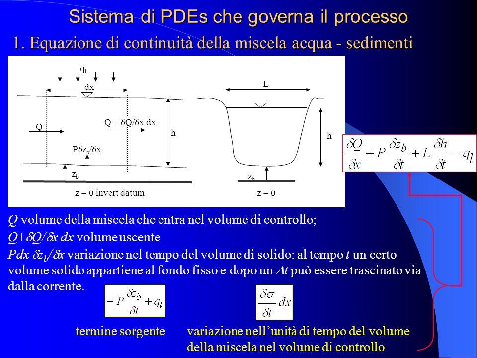 Sistema di PDEs che governa il processo qlql P z b / x z = 0 invert datum Q + Q/ x dx Q h zbzb dx zbzb z = 0 h L 1. Equazione di continuità della misc