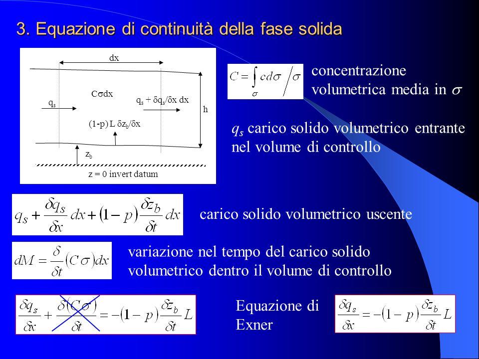 q s + q s / x dx (1-p) L z b / x z = 0 invert datum qsqs h zbzb dx C dx q s carico solido volumetrico entrante nel volume di controllo carico solido v